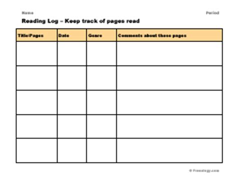 Report writing page numbering chart